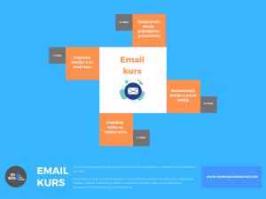 Email kurs / VDV Media
